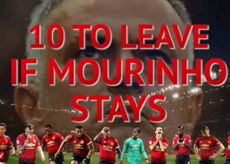 10 Man Utd players to leave...if Mourinho stays